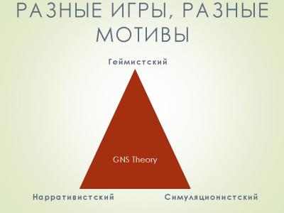 Мини-презентация об игре